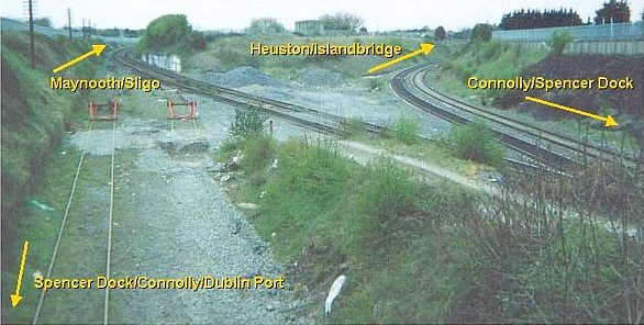 Glasnevin Junction Looking southwards
